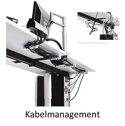 Kabels Wegwerken Bureau.Kabelmanagement Em Kantoorinrichting